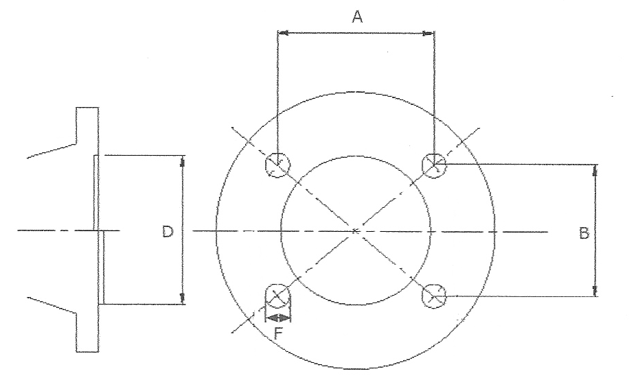 Flange Measurements