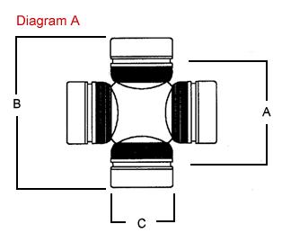 diagram-a