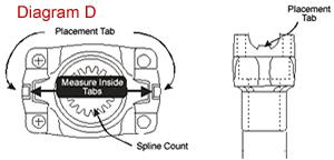diagram-d